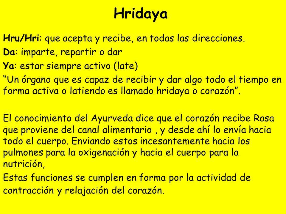 Hridaya Hru/Hri: que acepta y recibe, en todas las direcciones.