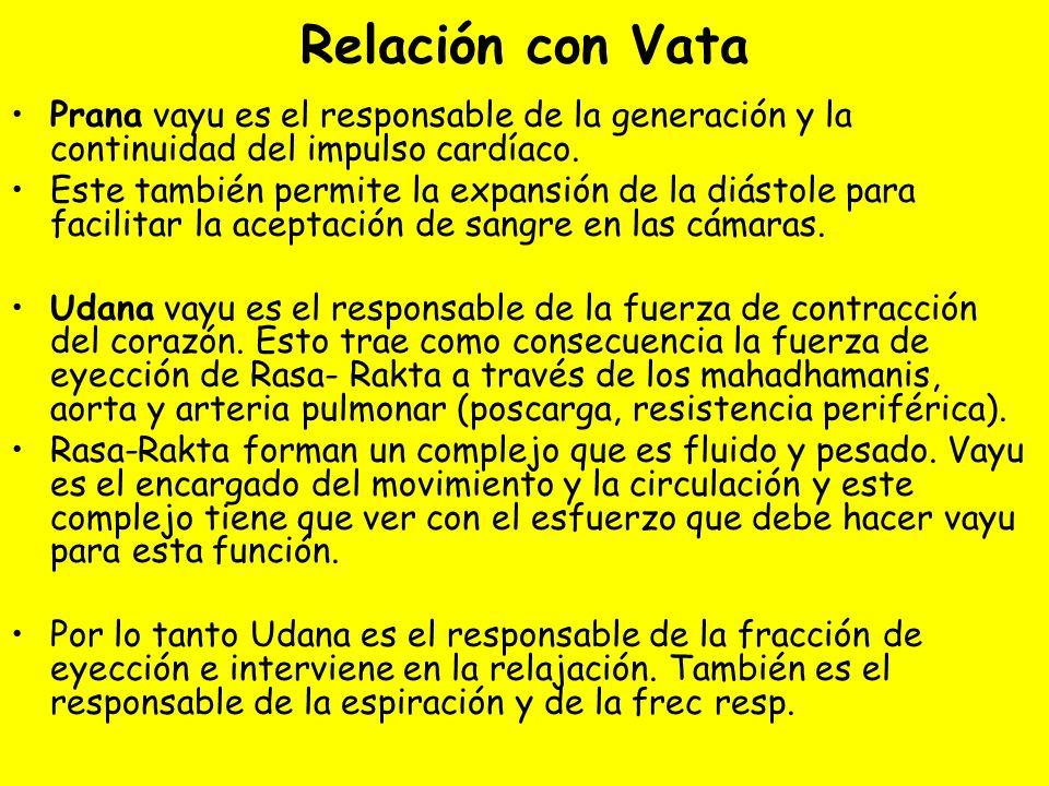 Relación con Vata Prana vayu es el responsable de la generación y la continuidad del impulso cardíaco.