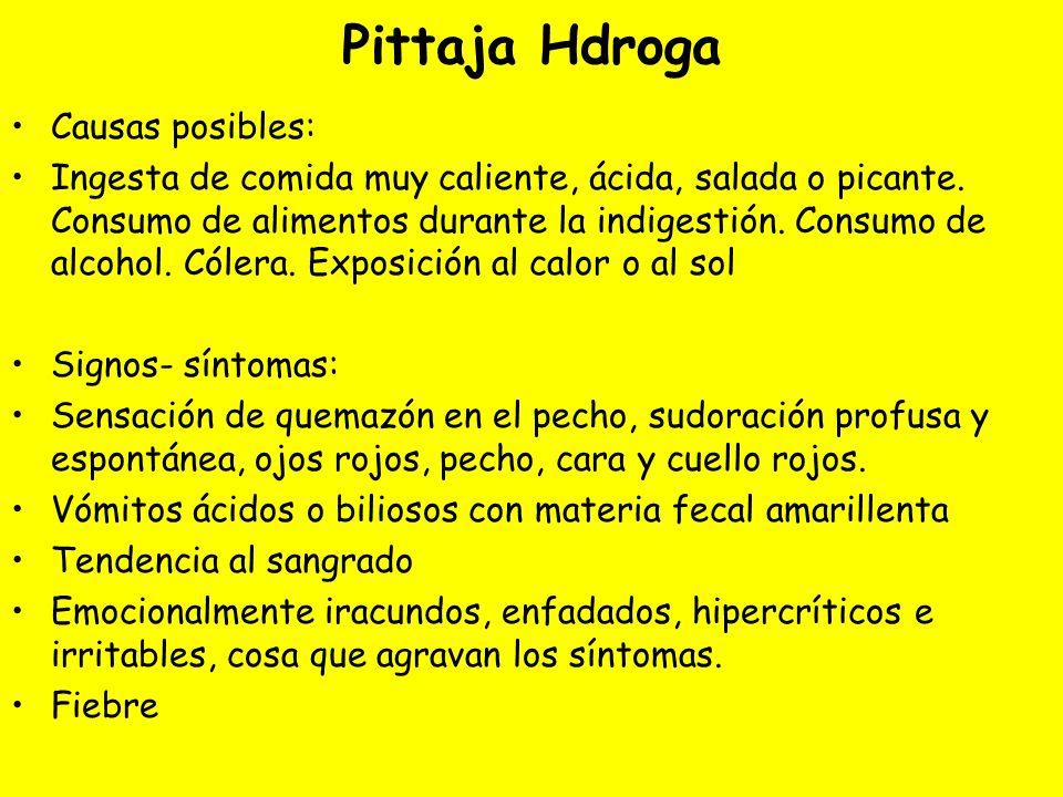 Pittaja Hdroga Causas posibles: Ingesta de comida muy caliente, ácida, salada o picante.