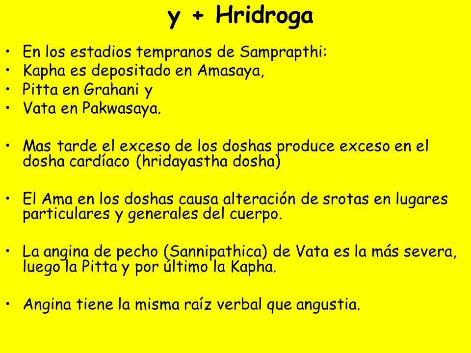 y + Hridroga En los estadios tempranos de Samprapthi: Kapha es depositado en Amasaya, Pitta en Grahani y Vata en Pakwasaya.