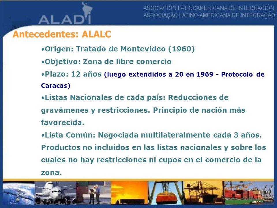 Antecedentes: ALALC Origen: Tratado de Montevideo (1960) Objetivo: Zona de libre comercio Plazo: 12 años (luego extendidos a 20 en 1969 - Protocolo de
