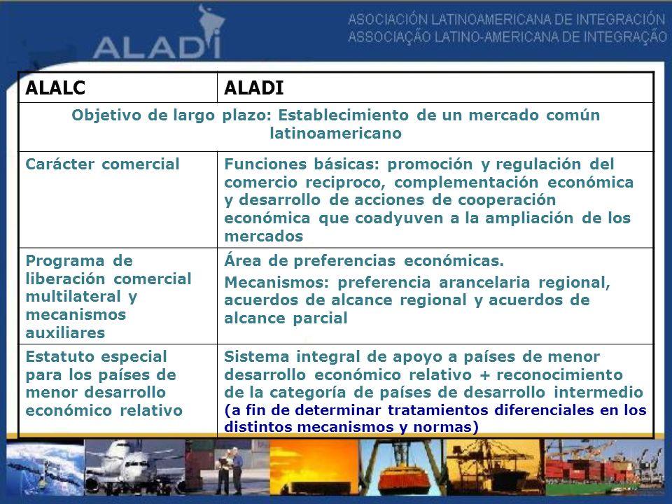 ALALCALADI Objetivo de largo plazo: Establecimiento de un mercado común latinoamericano Carácter comercialFunciones básicas: promoción y regulación de