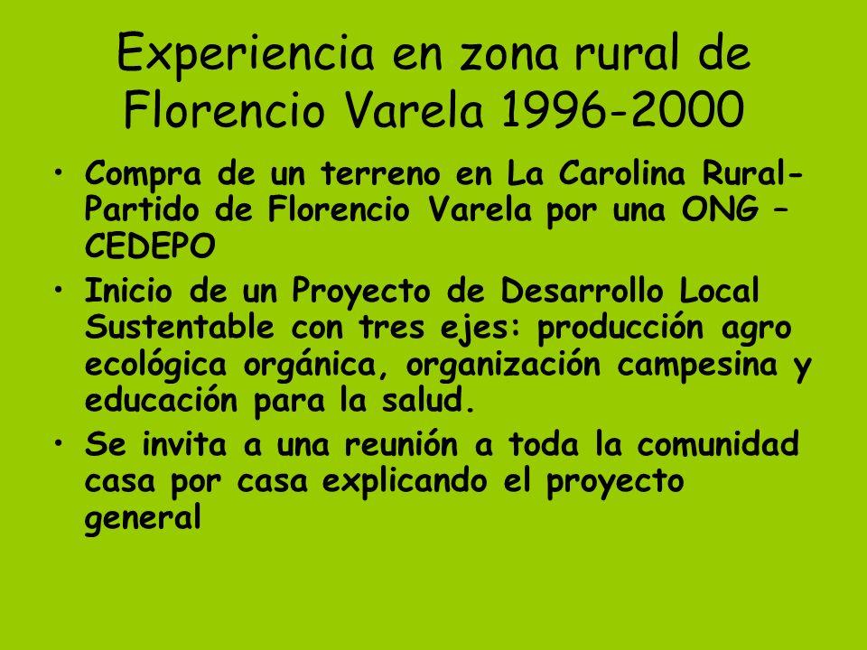 Experiencia en zona rural de Florencio Varela 1996-2000 Compra de un terreno en La Carolina Rural- Partido de Florencio Varela por una ONG – CEDEPO In