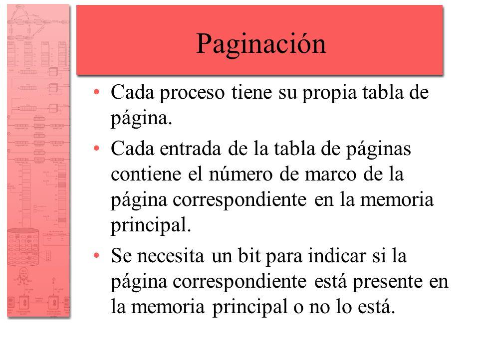 Paginación Cada proceso tiene su propia tabla de página. Cada entrada de la tabla de páginas contiene el número de marco de la página correspondiente