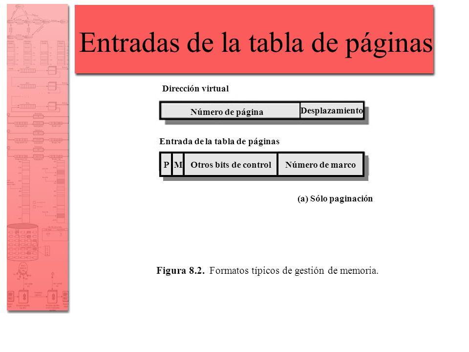 Entradas de la tabla de páginas Dirección virtual Entrada de la tabla de páginas (a) Sólo paginación Número de página Desplazamiento P P M M Otros bit
