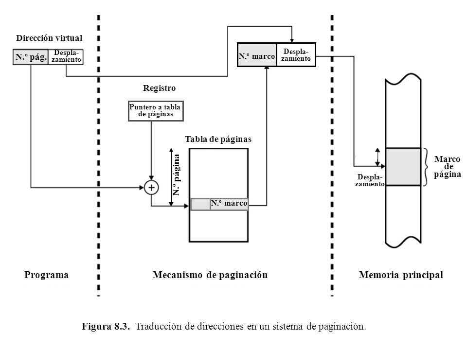 N.º pág. N.º marco Figura 8.3. Traducción de direcciones en un sistema de paginación. Despla- zamiento N.º marco Despla- zamiento Despla- zamiento Dir