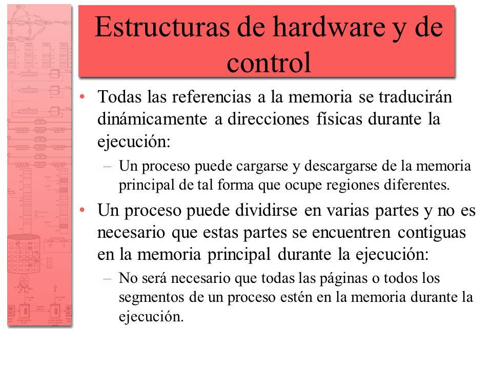 Estructuras de hardware y de control Todas las referencias a la memoria se traducirán dinámicamente a direcciones físicas durante la ejecución: –Un pr