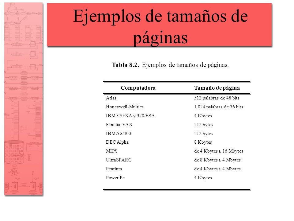 Ejemplos de tamaños de páginas Tabla 8.2. Ejemplos de tamaños de páginas. ComputadoraTamaño de página Atlas512 palabras de 48 bits Honeywell-Multics1.