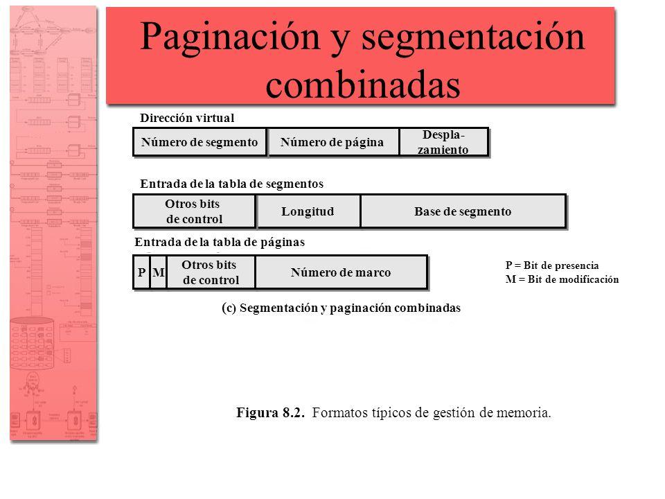 Paginación y segmentación combinadas Dirección virtual Entrada de la tabla de segmentos Nº. segmento P P M M Longitud Base de segmento Otros bits de c