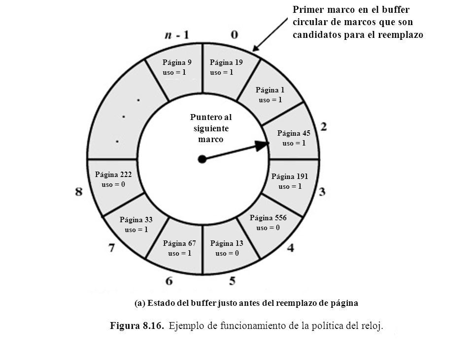 Primer marco en el buffer circular de marcos que son candidatos para el reemplazo Página 9 uso = 1 Página 19 uso = 1 Página 191 uso = 1 Página 1 uso =