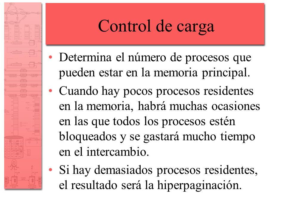 Control de carga Determina el número de procesos que pueden estar en la memoria principal. Cuando hay pocos procesos residentes en la memoria, habrá m
