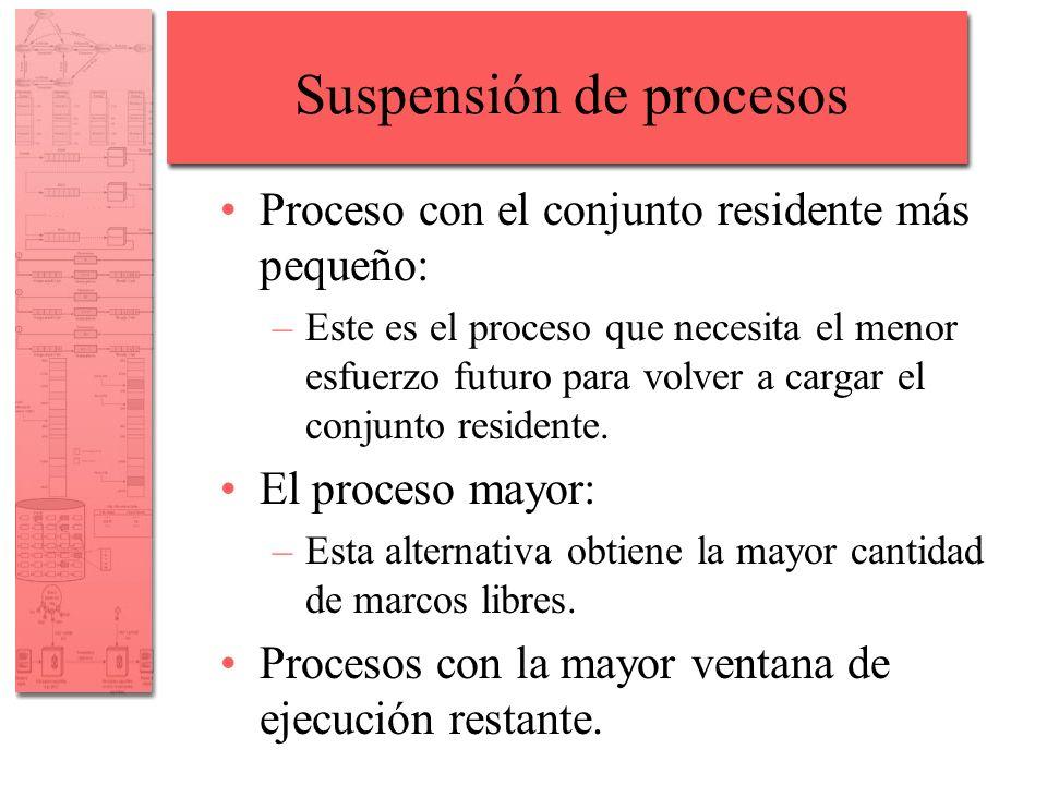 Suspensión de procesos Proceso con el conjunto residente más pequeño: –Este es el proceso que necesita el menor esfuerzo futuro para volver a cargar e