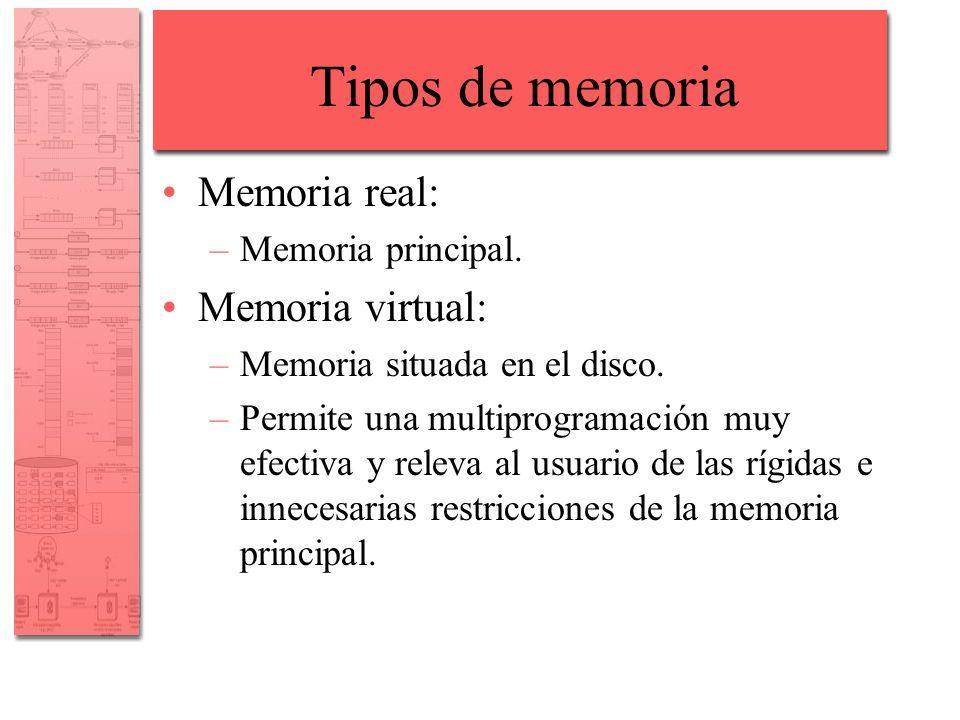 Tipos de memoria Memoria real: –Memoria principal. Memoria virtual: –Memoria situada en el disco. –Permite una multiprogramación muy efectiva y releva