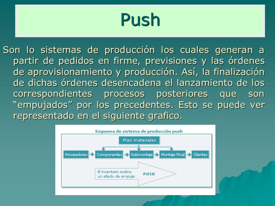 Son lo sistemas de producción los cuales generan a partir de pedidos en firme, previsiones y las órdenes de aprovisionamiento y producción. Así, la fi
