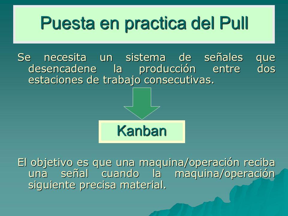 Se necesita un sistema de señales que desencadene la producción entre dos estaciones de trabajo consecutivas. El objetivo es que una maquina/operación