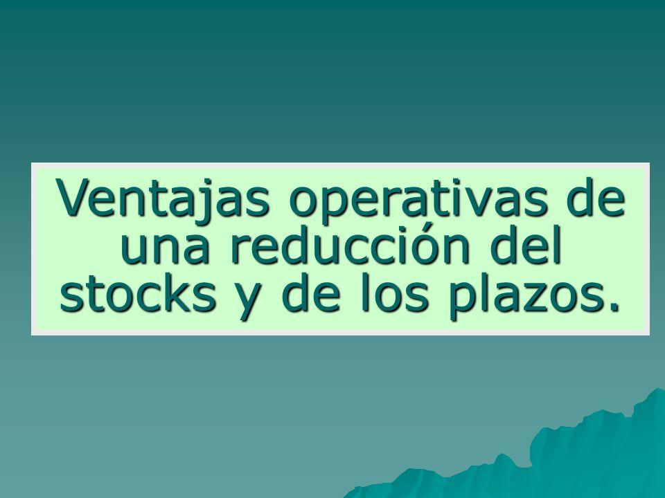 Ventajas operativas de una reducción del stocks y de los plazos.