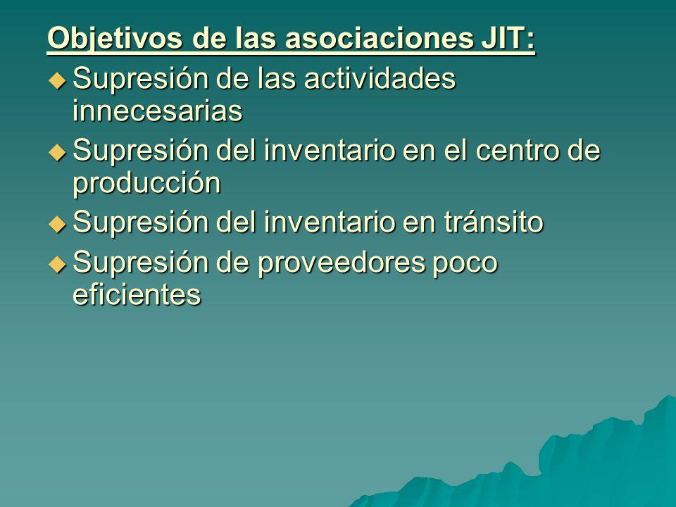 Objetivos de las asociaciones JIT: Supresión de las actividades innecesarias Supresión de las actividades innecesarias Supresión del inventario en el