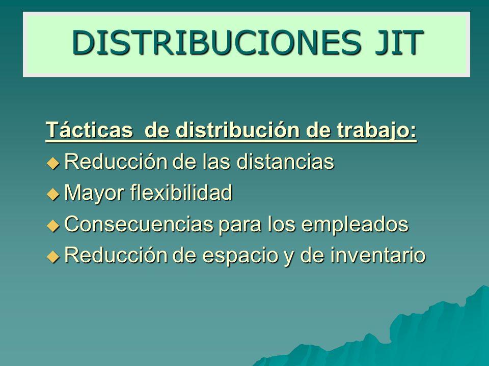 Tácticas de distribución de trabajo: Reducción de las distancias Reducción de las distancias Mayor flexibilidad Mayor flexibilidad Consecuencias para