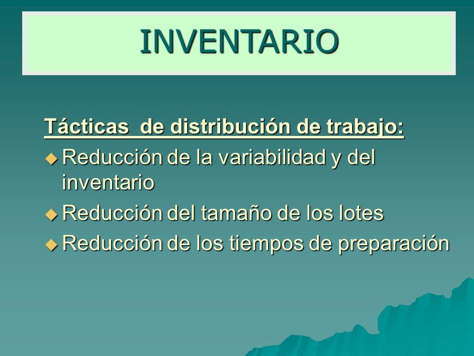 Tácticas de distribución de trabajo: Reducción de la variabilidad y del inventario Reducción de la variabilidad y del inventario Reducción del tamaño
