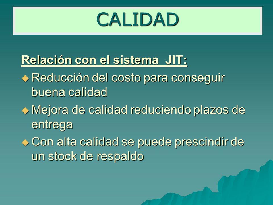 Relación con el sistema JIT: Reducción del costo para conseguir buena calidad Reducción del costo para conseguir buena calidad Mejora de calidad reduc