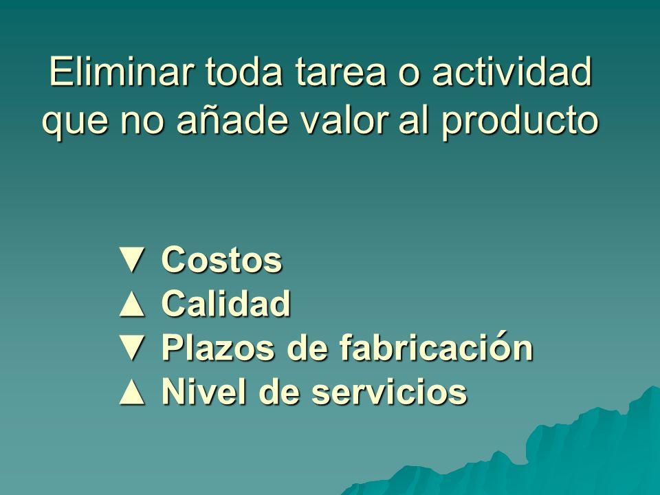 1-Comprensión básica 2-Costo / Beneficio 3-Compromiso 4-Decisión SI / NO 5-Selección del equipo de proyecto JIT 6-Identificación planta piloto Implementación del sistema