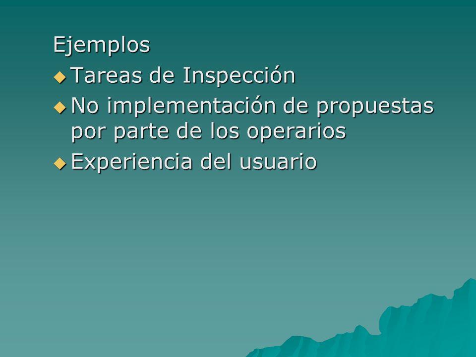 Ejemplos Tareas de Inspección Tareas de Inspección No implementación de propuestas por parte de los operarios No implementación de propuestas por part