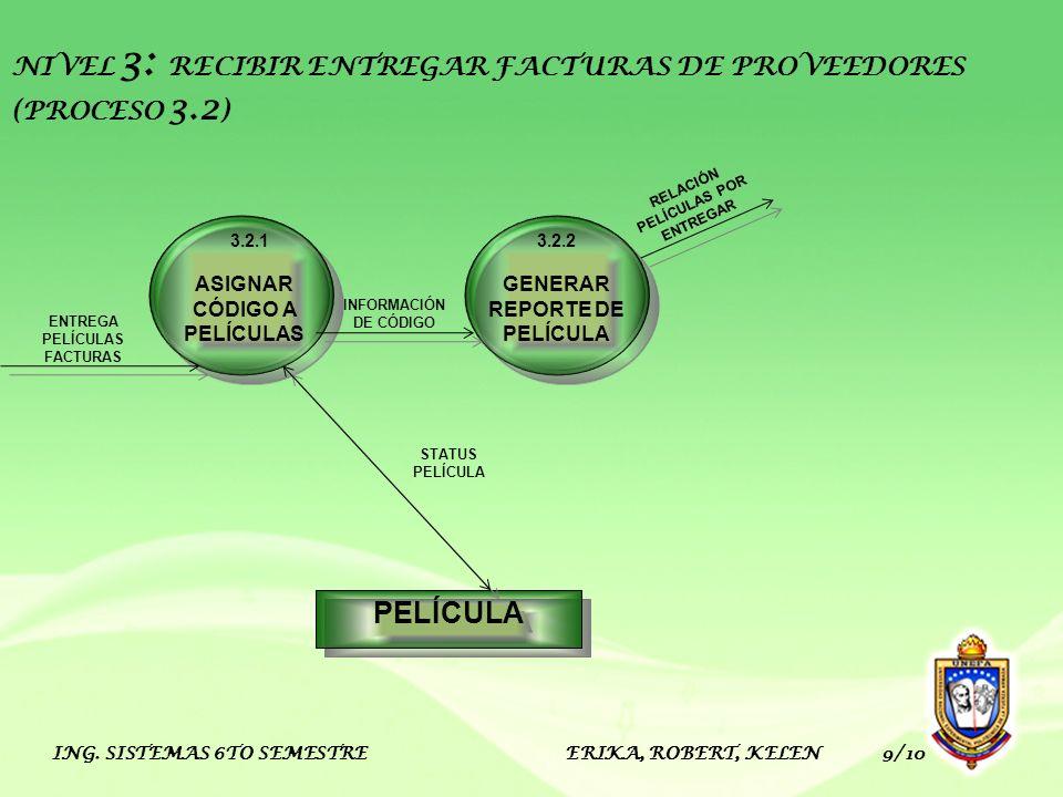 ING. SISTEMAS 6TO SEMESTRE ERIKA, ROBERT, KELEN 9/10 PELÍCULA GENERAR REPORTE DE PELÍCULA 3.2.2 ASIGNAR CÓDIGO A PELÍCULAS 3.2.1 NIVEL 3: RECIBIR ENTR