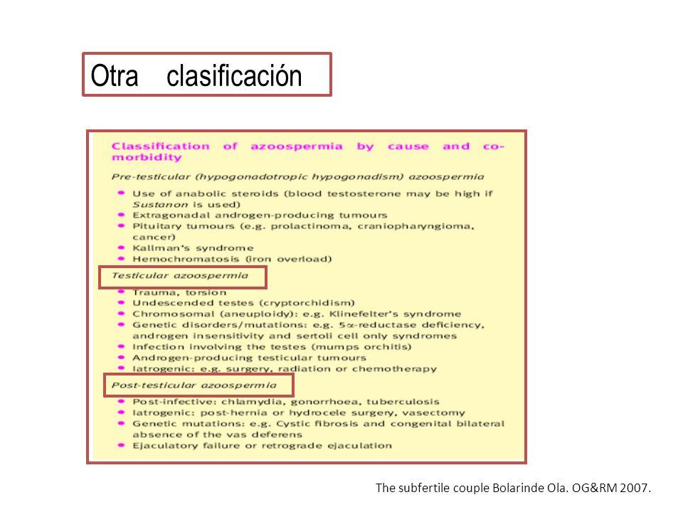 Otra clasificación The subfertile couple Bolarinde Ola. OG&RM 2007.