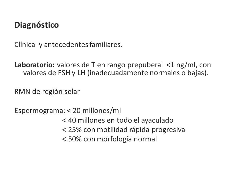 Diagnóstico Clínica y antecedentes familiares. Laboratorio: valores de T en rango prepuberal <1 ng/ml, con valores de FSH y LH (inadecuadamente normal