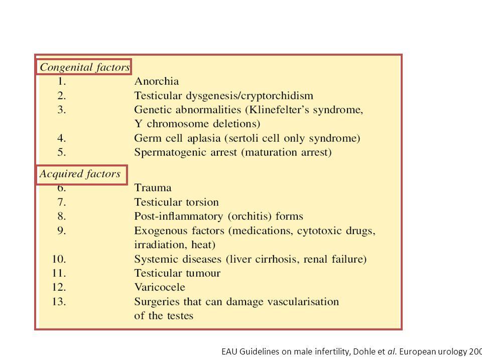 EAU Guidelines on male infertility, Dohle et al. European urology 2005.