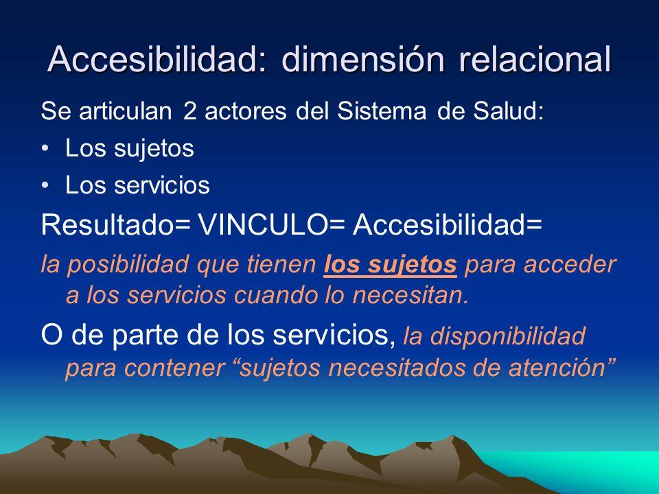 Accesibilidad: dimensión relacional Se articulan 2 actores del Sistema de Salud: Los sujetos Los servicios Resultado= VINCULO= Accesibilidad= la posib
