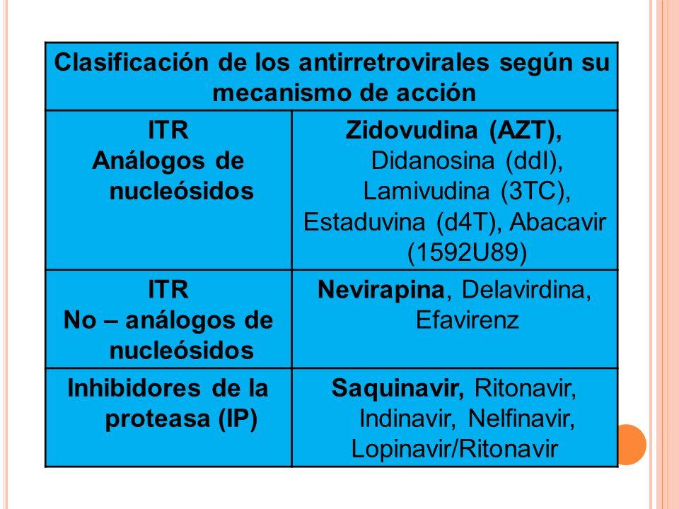 Clasificación de los antirretrovirales según su mecanismo de acción ITR Análogos de nucleósidos Zidovudina (AZT), Didanosina (ddI), Lamivudina (3TC),