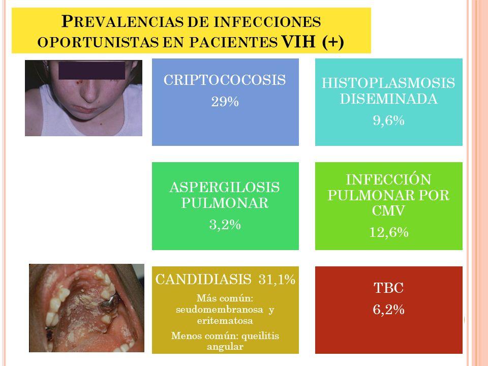 P REVALENCIAS DE INFECCIONES OPORTUNISTAS EN PACIENTES VIH (+) CRIPTOCOCOSIS 29% HISTOPLASMOSIS DISEMINADA 9,6% ASPERGILOSIS PULMONAR 3,2% INFECCIÓN P