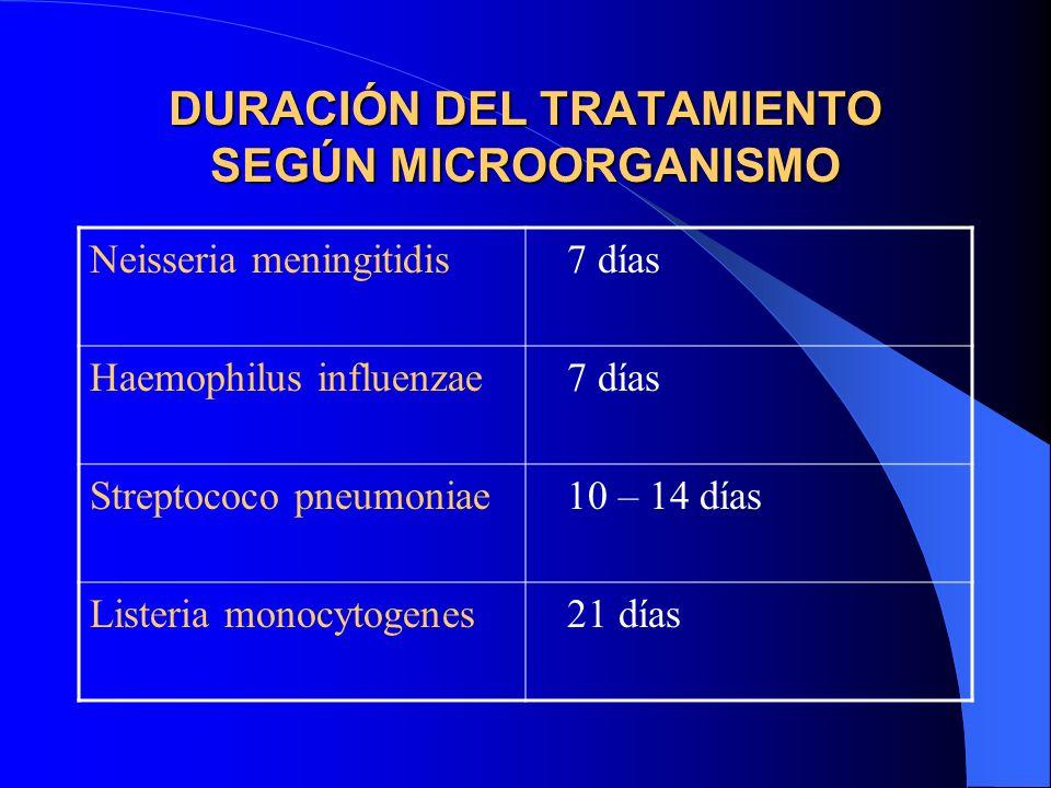 DURACIÓN DEL TRATAMIENTO SEGÚN MICROORGANISMO Neisseria meningitidis 7 días Haemophilus influenzae 7 días Streptococo pneumoniae 10 – 14 días Listeria