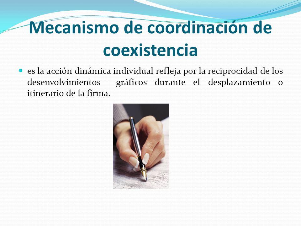 Mecanismo de coordinación de coexistencia es la acción dinámica individual refleja por la reciprocidad de los desenvolvimientos gráficos durante el de