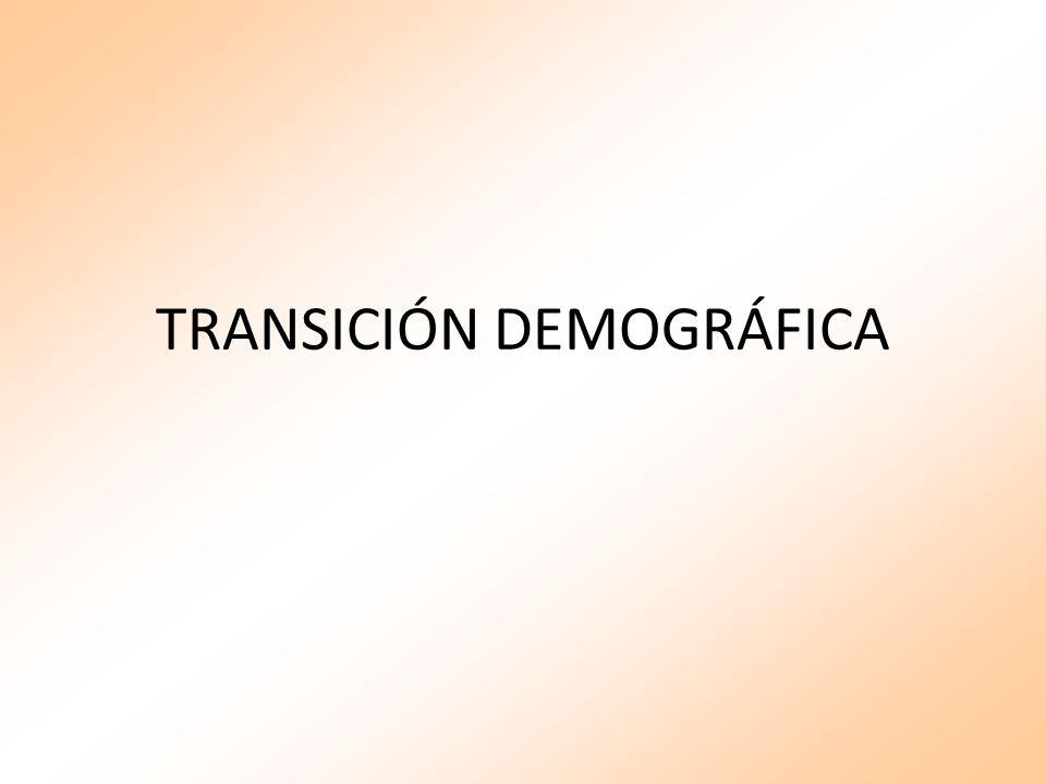 Etapas de la Transición Epidemiológica OMRAN AR.
