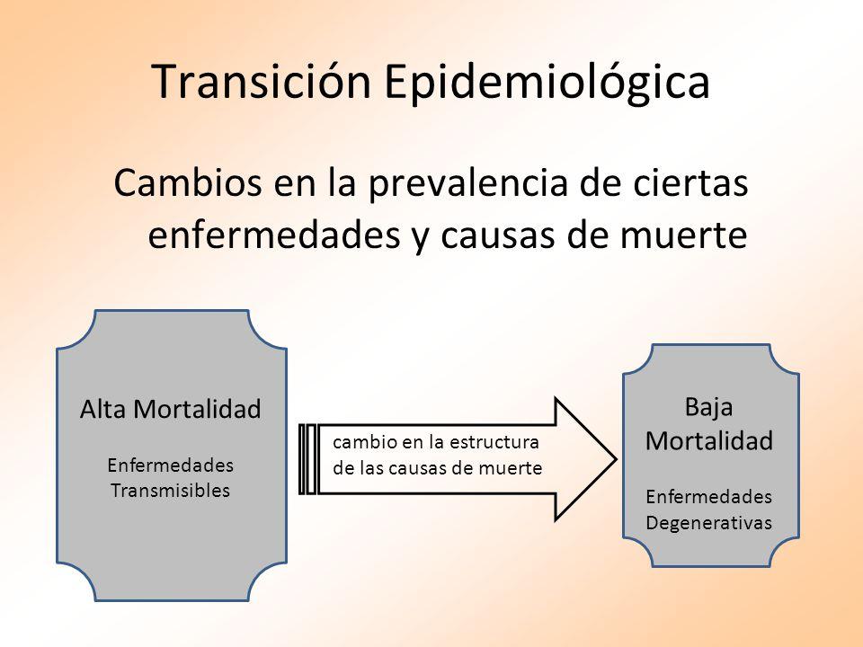Transición Epidemiológica Cambios en la prevalencia de ciertas enfermedades y causas de muerte cambio en la estructura de las causas de muerte Alta Mo