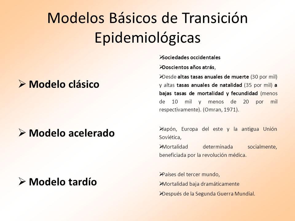 Modelos Básicos de Transición Epidemiológicas Modelo clásico Modelo acelerado Modelo tardío Sociedades occidentales Doscientos años atrás, Desde altas