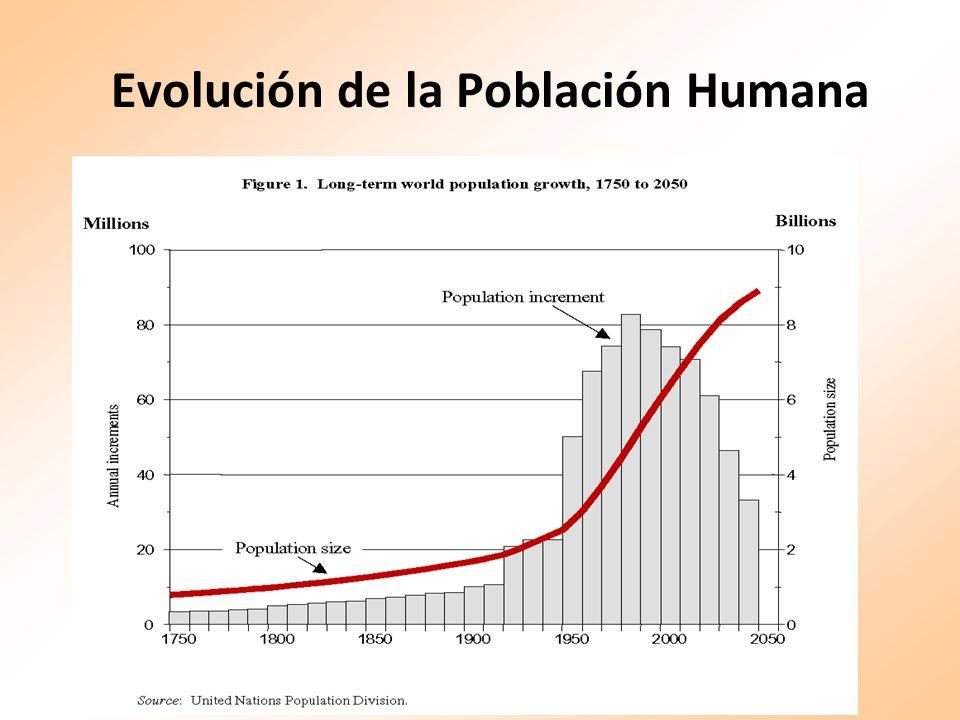 Modelos Básicos de Transición Epidemiológicas Modelo clásico Modelo acelerado Modelo tardío Sociedades occidentales Doscientos años atrás, Desde altas tasas anuales de muerte (30 por mil) y altas tasas anuales de natalidad (35 por mil) a bajas tasas de mortalidad y fecundidad (menos de 10 mil y menos de 20 por mil respectivamente).