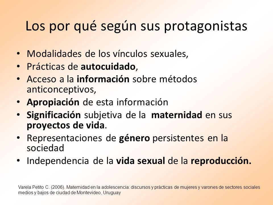 Los por qué según sus protagonistas Modalidades de los vínculos sexuales, Prácticas de autocuidado, Acceso a la información sobre métodos anticoncepti