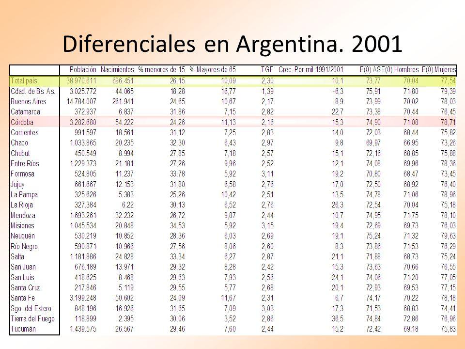 Diferenciales en Argentina. 2001