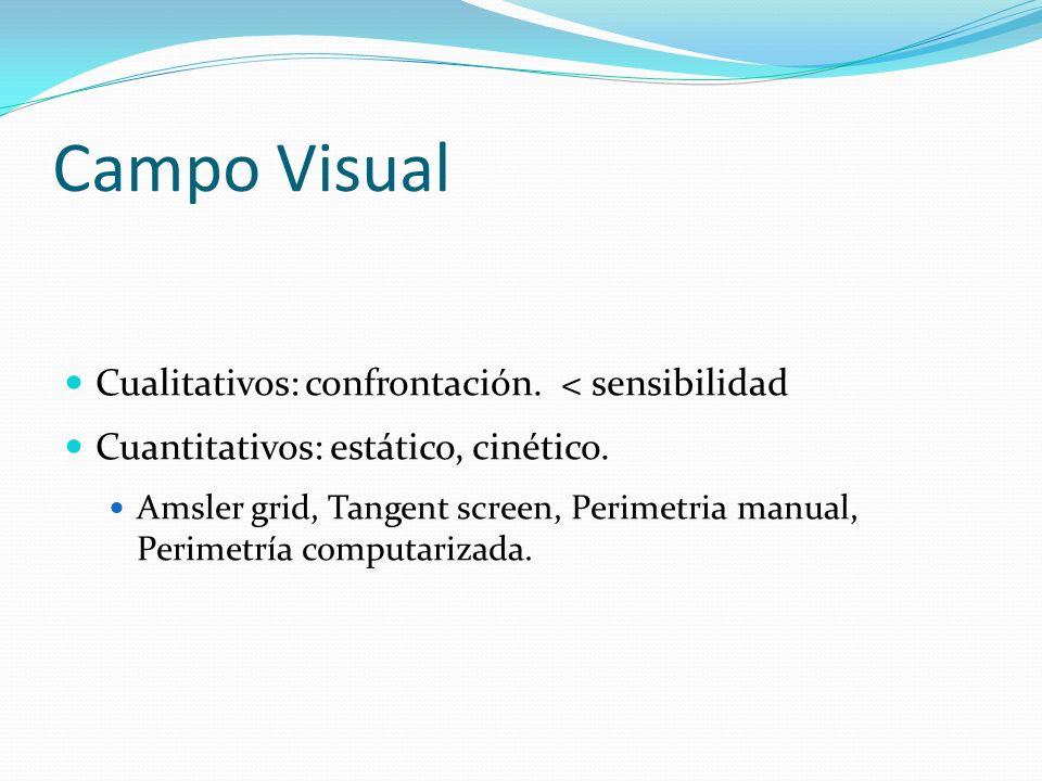Campo Visual Cualitativos: confrontación. < sensibilidad Cuantitativos: estático, cinético. Amsler grid, Tangent screen, Perimetria manual, Perimetría