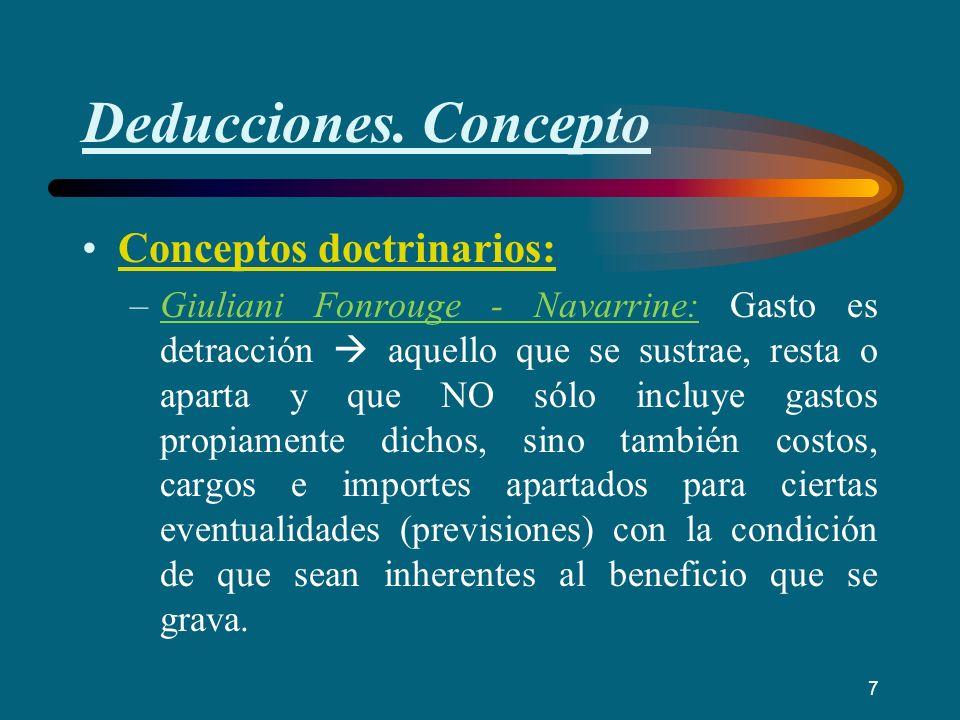 Deducciones. Concepto Conceptos doctrinarios: –Giuliani Fonrouge - Navarrine: Gasto es detracción aquello que se sustrae, resta o aparta y que NO sólo