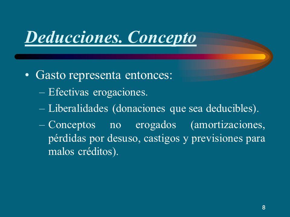 Deducciones. Concepto Gasto representa entonces: –Efectivas erogaciones. –Liberalidades (donaciones que sea deducibles). –Conceptos no erogados (amort