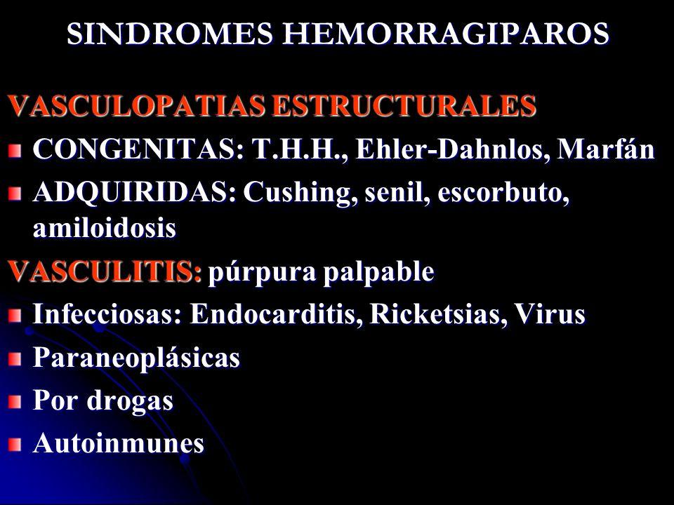 SINDROMES HEMORRAGIPAROS VASCULOPATIAS ESTRUCTURALES CONGENITAS: T.H.H., Ehler-Dahnlos, Marfán ADQUIRIDAS: Cushing, senil, escorbuto, amiloidosis VASC