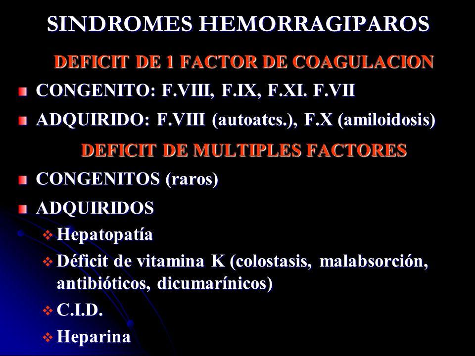 SINDROMES HEMORRAGIPAROS DEFICIT DE 1 FACTOR DE COAGULACION CONGENITO: F.VIII, F.IX, F.XI. F.VII ADQUIRIDO: F.VIII (autoatcs.), F.X (amiloidosis) DEFI