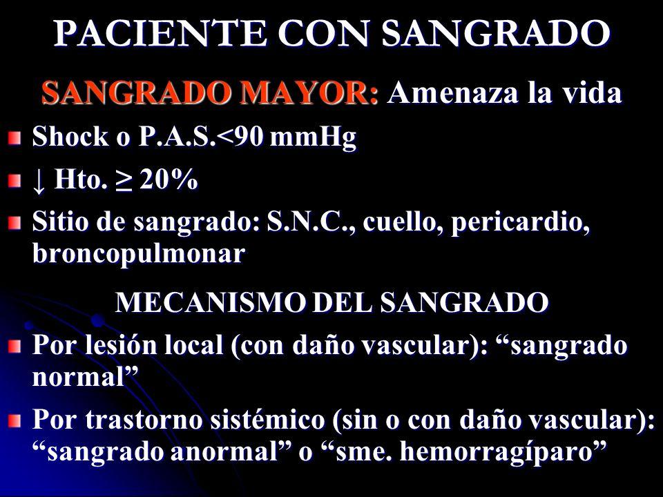 PACIENTE CON SANGRADO SANGRADO MAYOR: Amenaza la vida Shock o P.A.S.<90 mmHg Hto. 20% Hto. 20% Sitio de sangrado: S.N.C., cuello, pericardio, broncopu