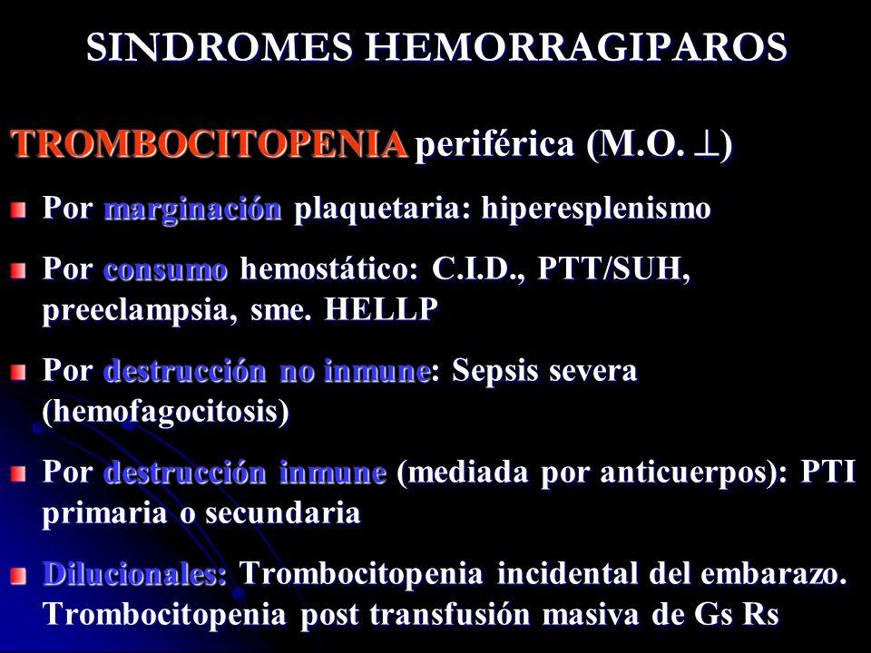 SINDROMES HEMORRAGIPAROS TROMBOCITOPENIA periférica (M.O. ) Por marginación plaquetaria: hiperesplenismo Por consumo hemostático: C.I.D., PTT/SUH, pre