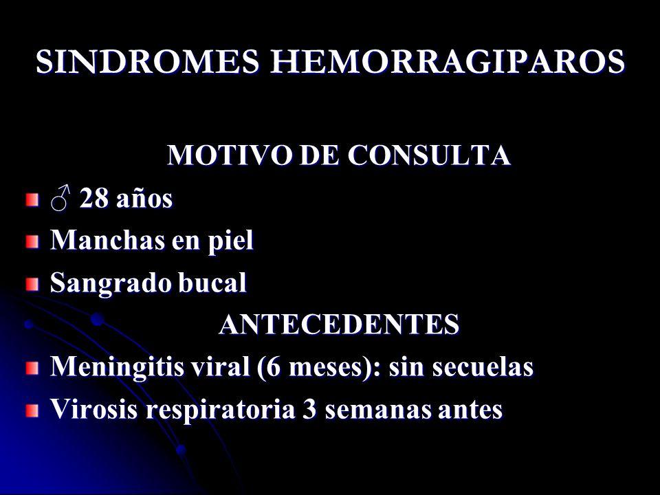SINDROMES HEMORRAGIPAROS MOTIVO DE CONSULTA 28 años 28 años Manchas en piel Sangrado bucal ANTECEDENTES Meningitis viral (6 meses): sin secuelas Viros
