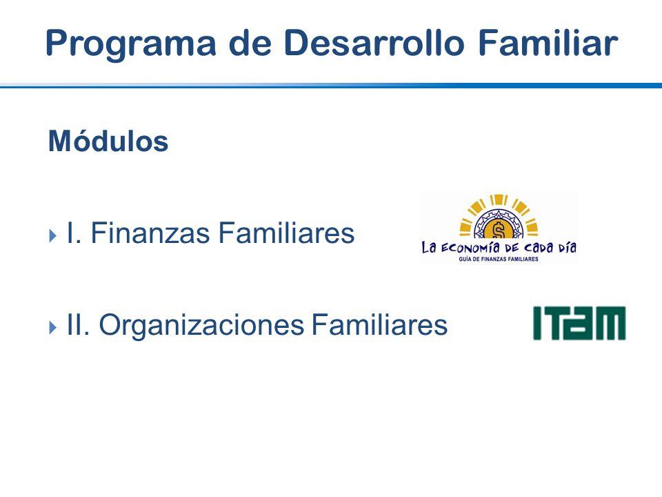 Módulos I. Finanzas Familiares II. Organizaciones Familiares Programa de Desarrollo Familiar